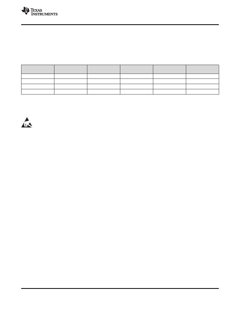 Caracteristicas Tecnicas De Lm258n Datasheet Noninverting Amplifier Lm358n Page 2 Background Image