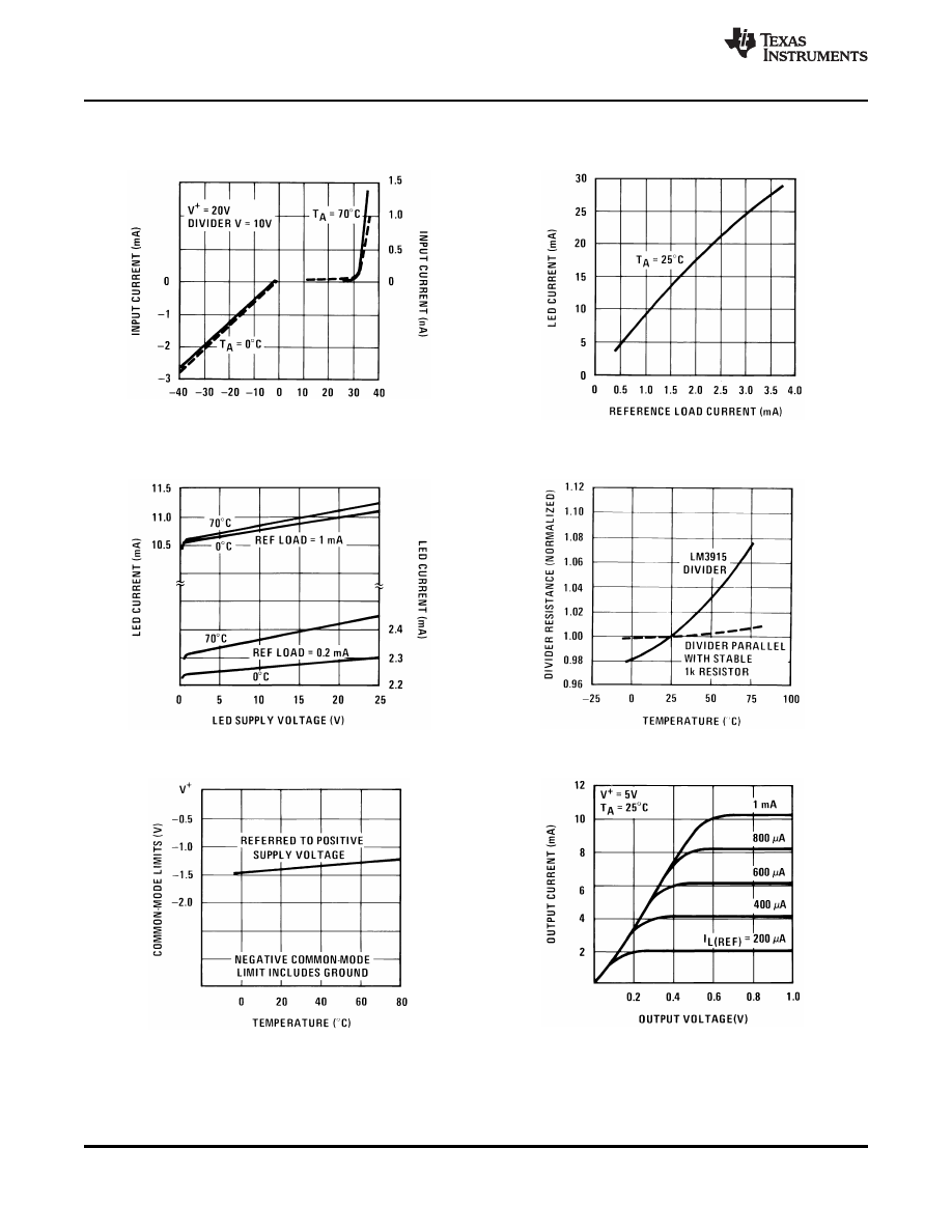 caracteristicas tecnicas de lm3915