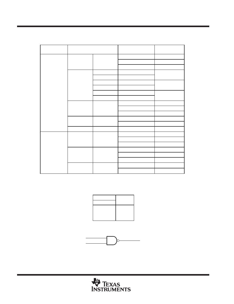 Caracteristicas Tecnicas De Sn74ls00n Datasheet 7400 Quad 2input Nand Gate Pin Layout Background Image