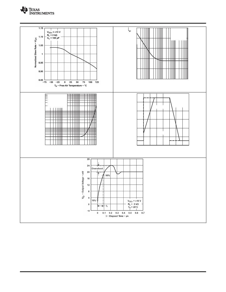 Caracteristicas Tecnicas De Tl071 Datasheet Class A Power Amplifier Based Op Amp Tl071c Background Image