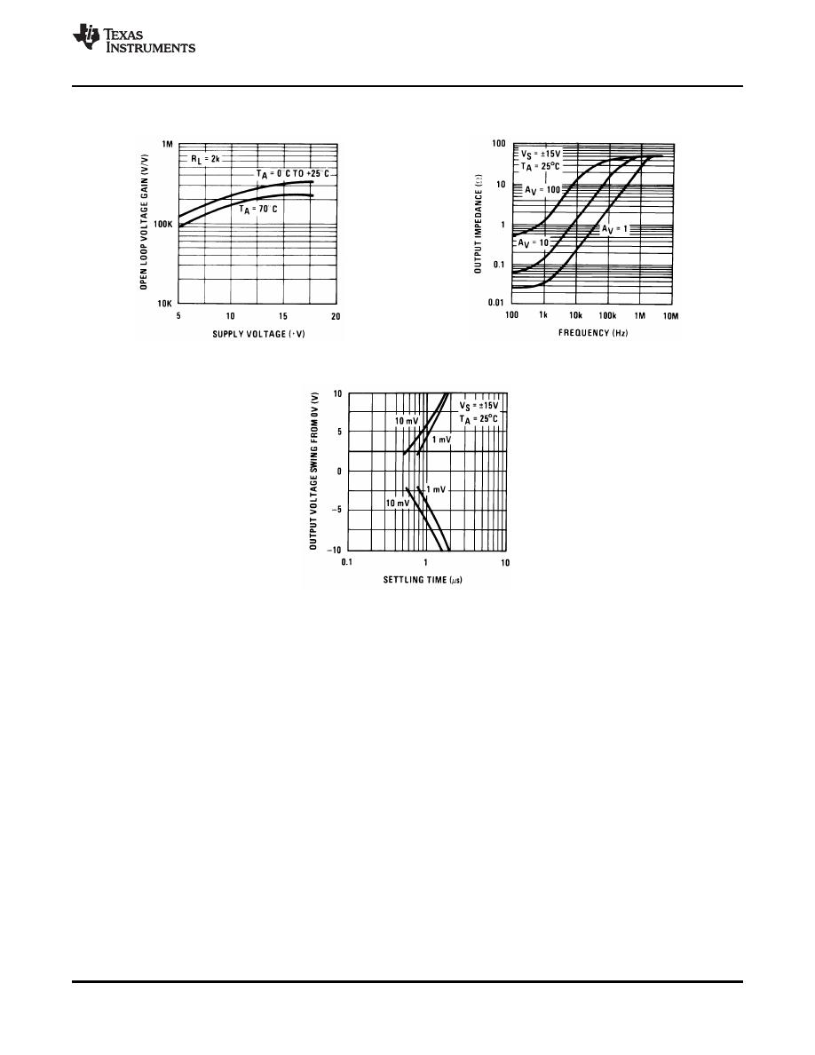 Caracteristicas Tecnicas De Tl082 Datasheet Dual Operational Amplifier Schematic Background Image