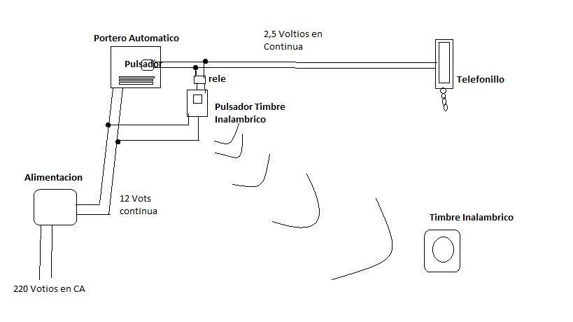 Conectar timbre inalambrico a portero automatico tegui - Portero automatico inalambrico ...